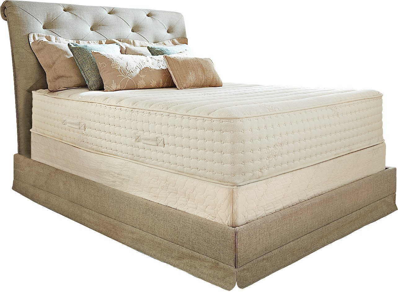 PlushBeds Mattress